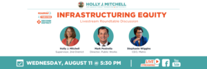Infrastructuring Equity Discussion